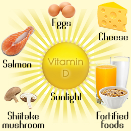 Important things that you should know about vitamin D